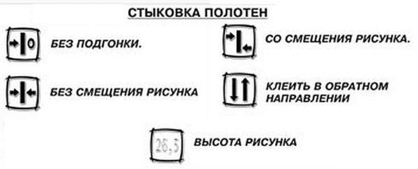 Padrão de montagem para papel de parede é descrito usando pictogramas