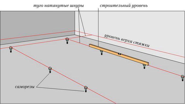 Instalación de autocomaciece Lightakov