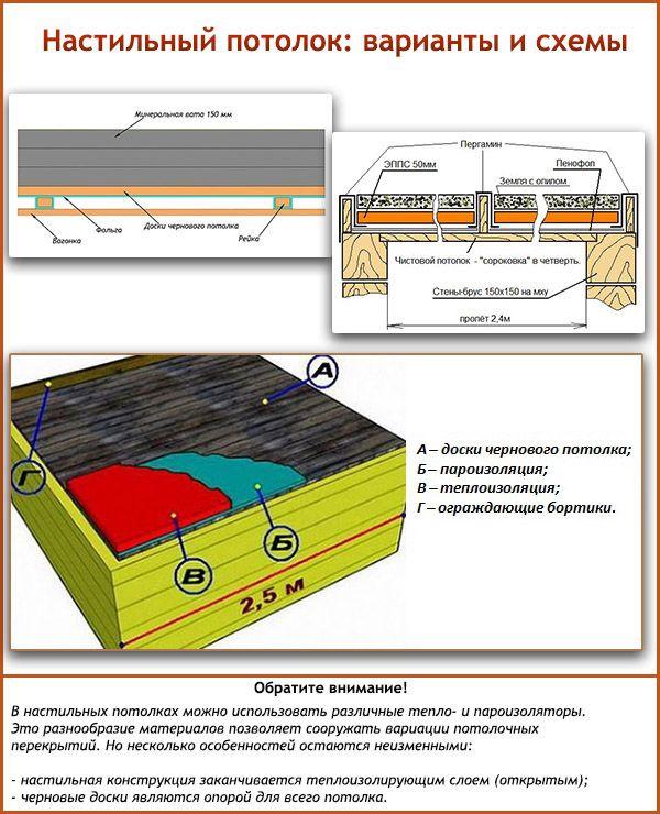 Tavallinen kattokylpy, napsauta kuvaa suurentaaksesi)