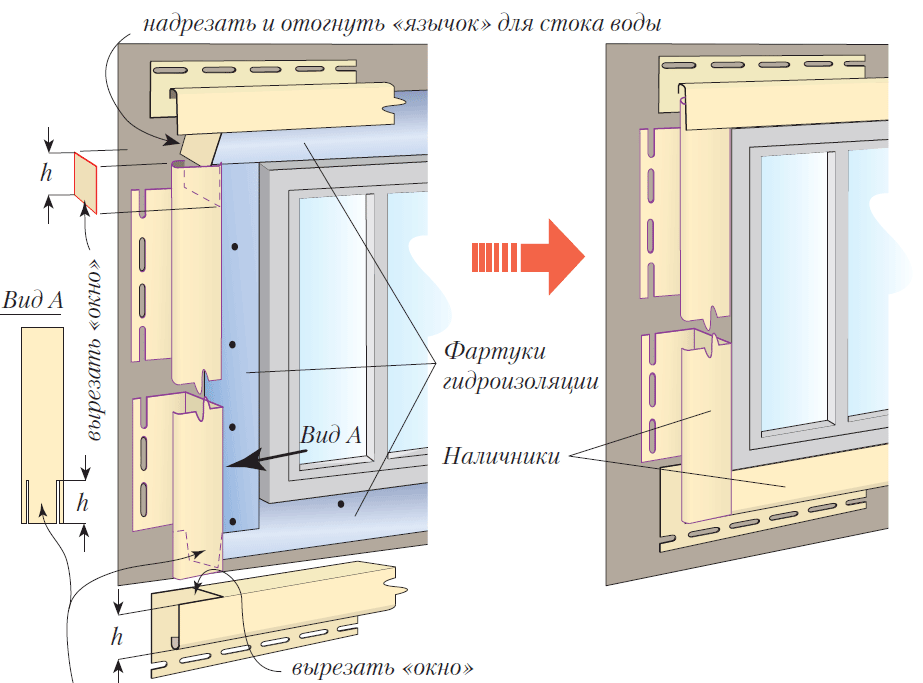 Popokonny配置文件的连接方法