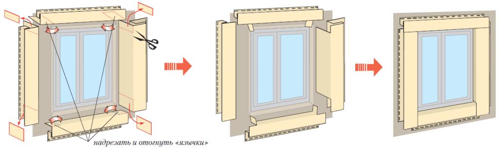 制造桥梁(或舌头)的方法,以用型材去除沉淀和水分