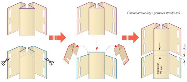 内角配置文件拼接的一个例子
