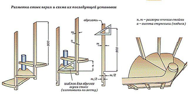 Baliasin és állvány felszerelése és felszerelése