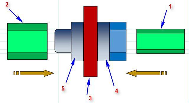 PP 파이프의 용접 용접 원리, Scheme Number 1