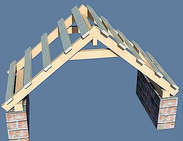 Takkonstruktion med hängande spärrar