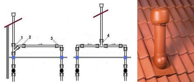 Один вентиляционный стояк может вентилировать два канализационных