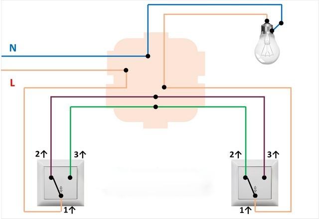 Bir çift tek dalga geçiş şalterinin bağlanması