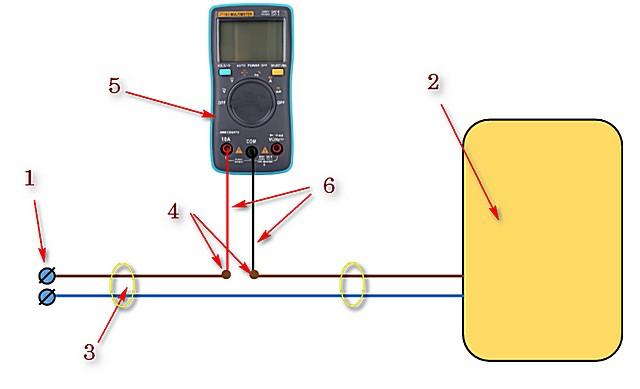 Қосылған тұрмыстық техниканың тізбегіндегі өлшеуіш диаграммасы