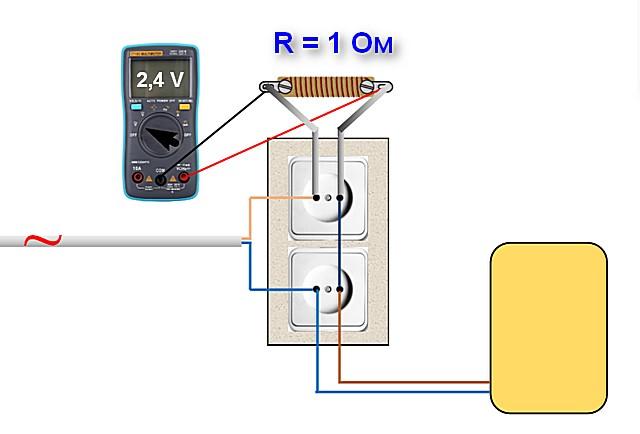 Үйге қарсы резисторларға төзімділік 1 Ом тізбекті үзіліске қойылған. Оған ауыспалы кернеуді өлшеу бір уақытта токтың дәл мәнін ағымдағы үшін алыңыз.