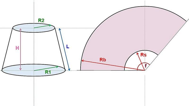 절단 된 원뿔 스윕 파라미터의 기하학적 계산을위한 계획