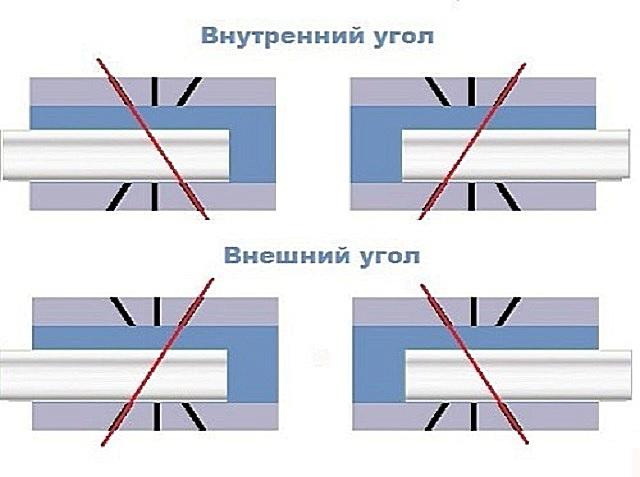 Demonstration av exempel på baguette skär med en stuga för bildandet av en intern och yttre takplint.