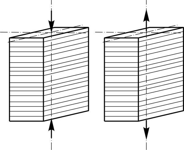 гипотеза плоских сечений в сопротивлении материалов