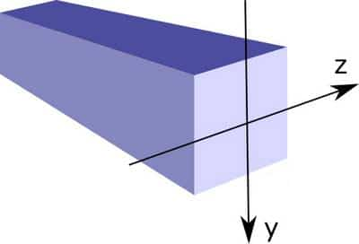 балка с главными центральными осями y z