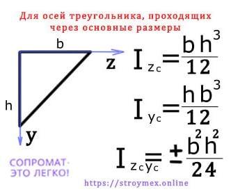 моменты инерции для треугольника осевые и центробежный для произвольных осей, прохлдящих через основные размеры