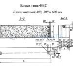 Блоки типа ФБС шириной 400, 500, 600 мм