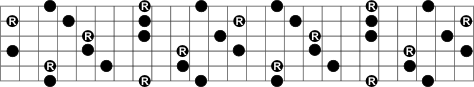 Full Minor Arpeggio