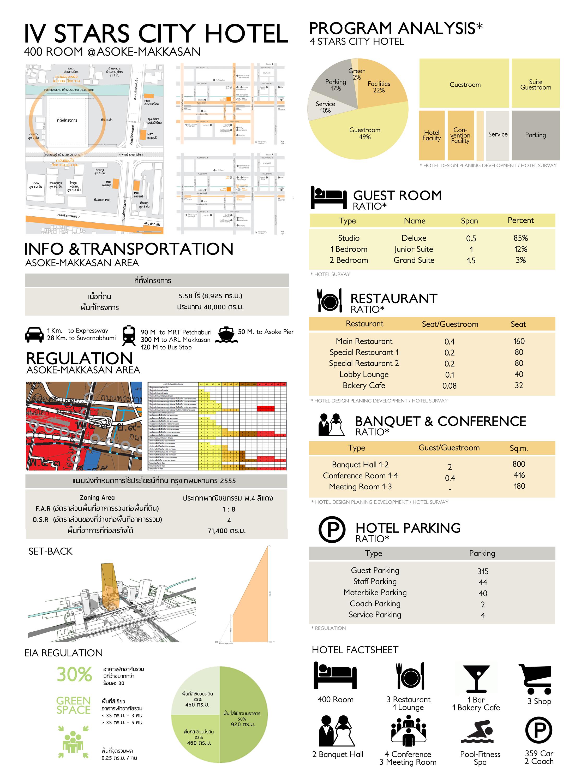 01_site_program1.jpg (2250×3000) Hotel design