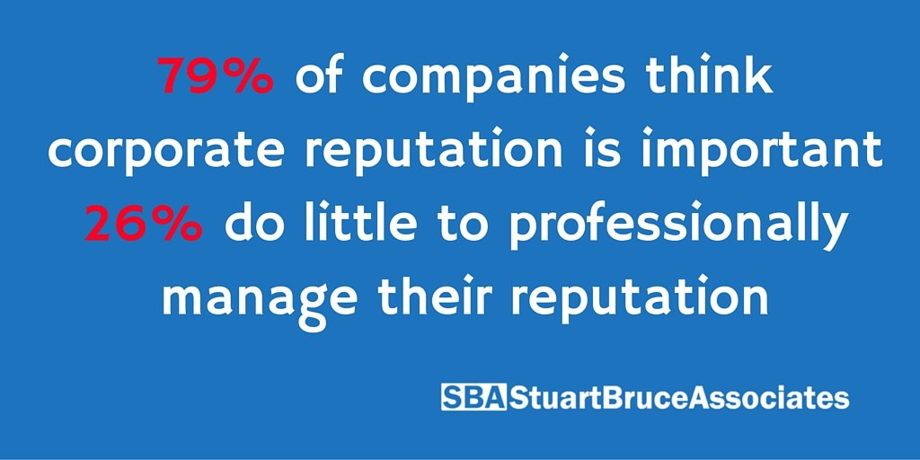 79% of companies think corporate reputation is important graphic