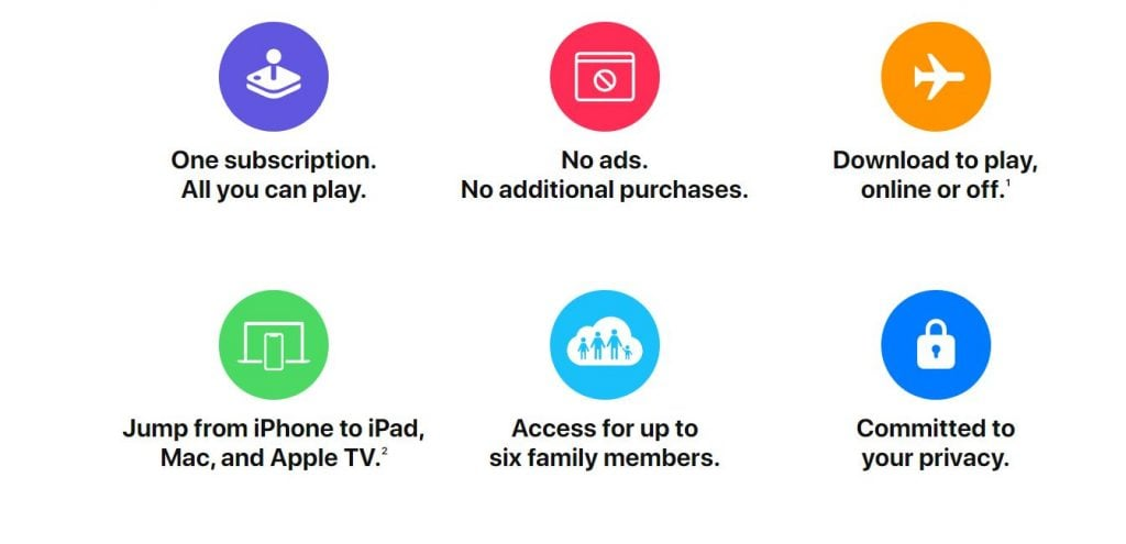 Features Of Apple Arcade