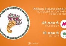 Харьков возьмёт кредиты на покупку общественного транспорта 2