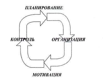 aukšto dažnio prekybos sistemos projektavimas ir procesų valdymas)
