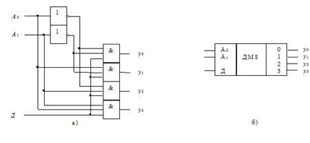 A befektetések és a tőkepiac - A put-call paritás tartalma - MeRSZ