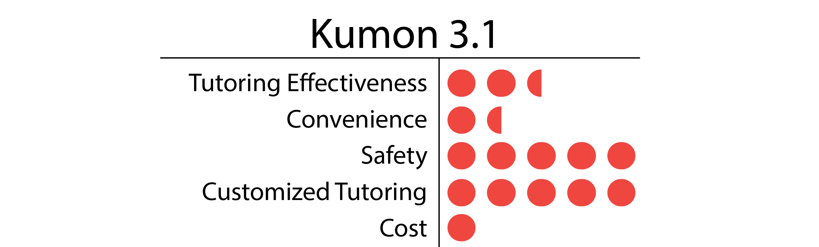 How Much Does Tutoring Cost
