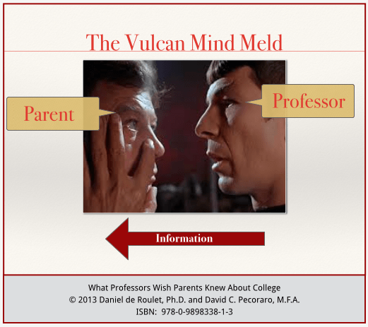 What Professors Wish - Mind Meld