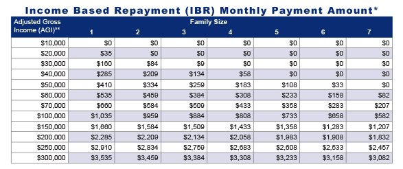 income based repayment u2013 united slc. income based repayment ...