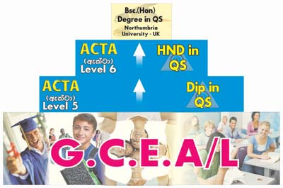 Career Pathway at ACTA from A/L to Diploma and Degree
