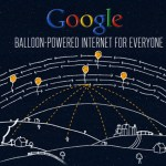 Google Ballon in Sri Lanka