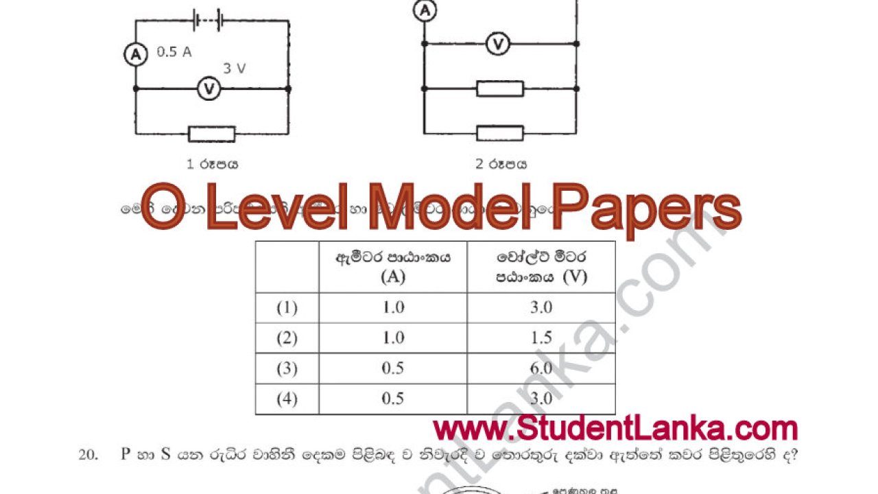 Download Model Papers for O/Level examination 2016 – science