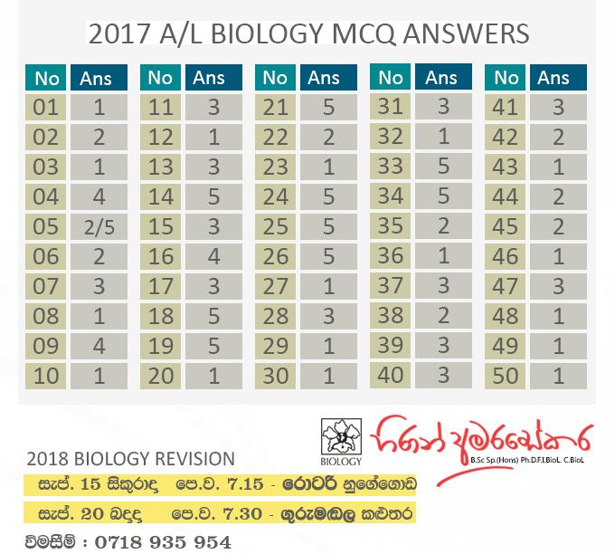 2017-Biology-MCQ-Answers-Dr-Hiran-Amarasekera