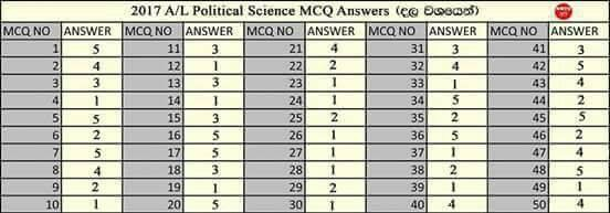 AL Political Science 2017 MCQ Answers
