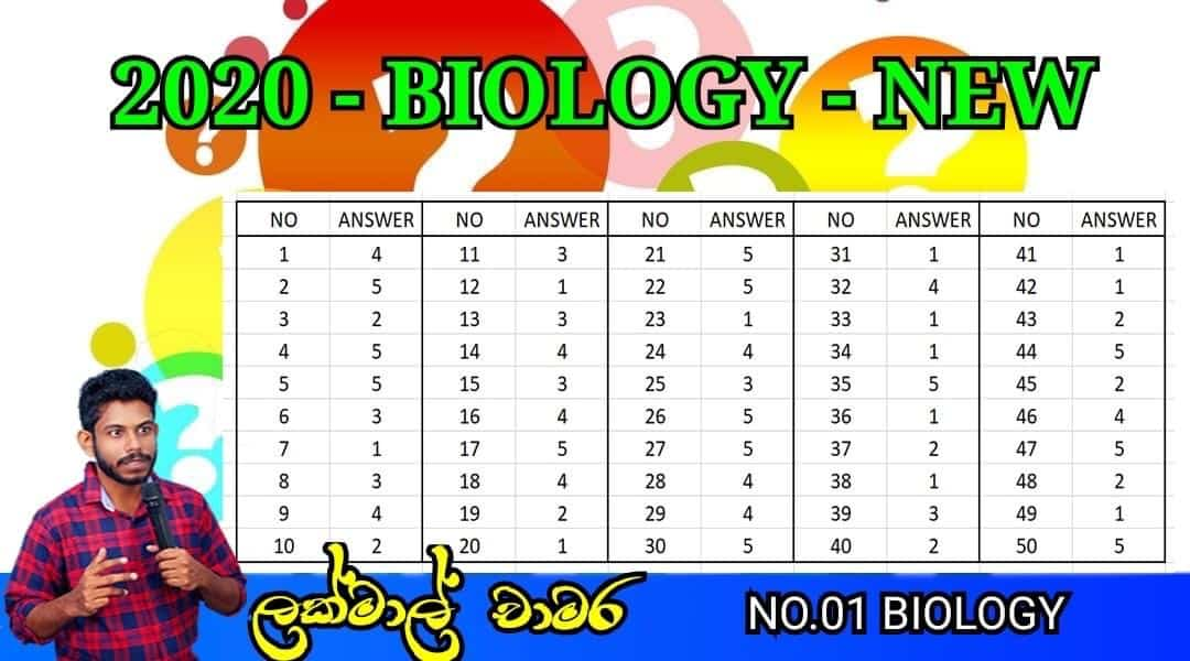 2020 Biology MCQ answers