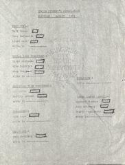 The Jewish Students Association Election Ballot 1981