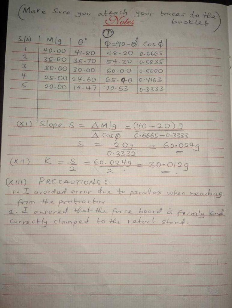 physics-practical-neco