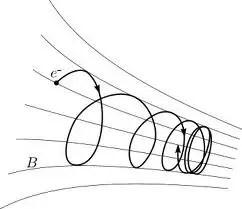 Adiabatic Technique for Energy Efficient Logic Circuits Design