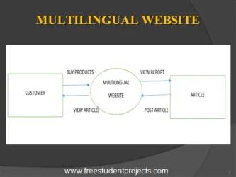 MULTILINGUAL-WEBSITE