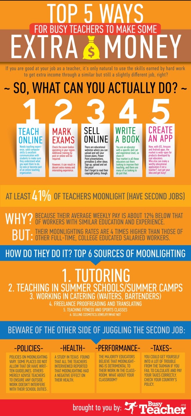 How-Teachers-Can-Earn-Extra-Money-Infographic