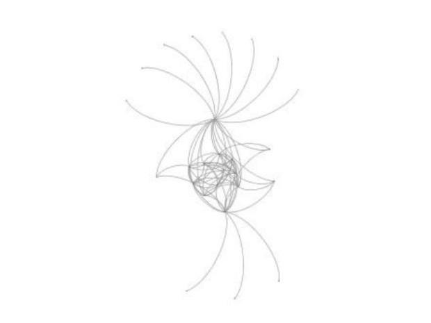 Network Visualization Hypergraph