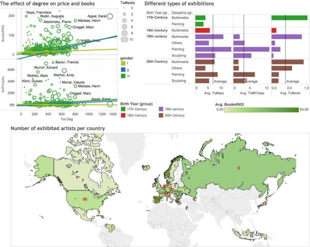Punt and Teekens Tableau dashboard with map and bar charts