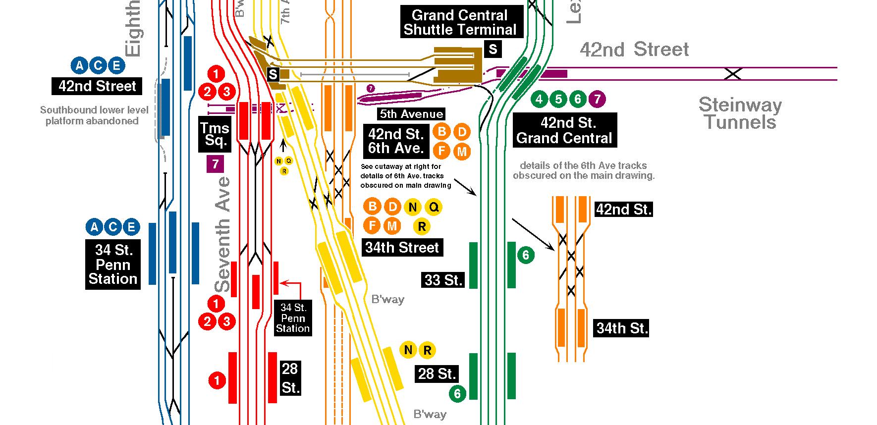 Nyc Subway Entrances Carto Information Visualization
