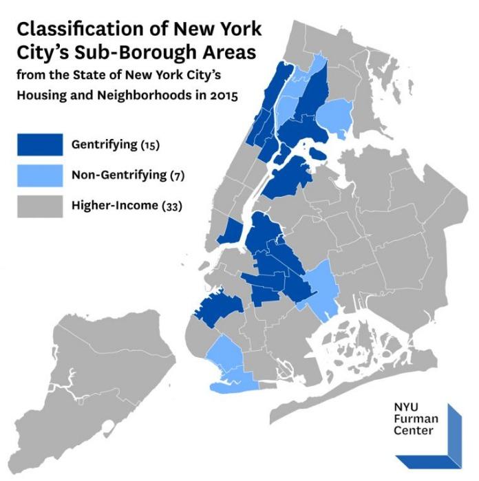 Classification of New York City's Sub-Borough Areas
