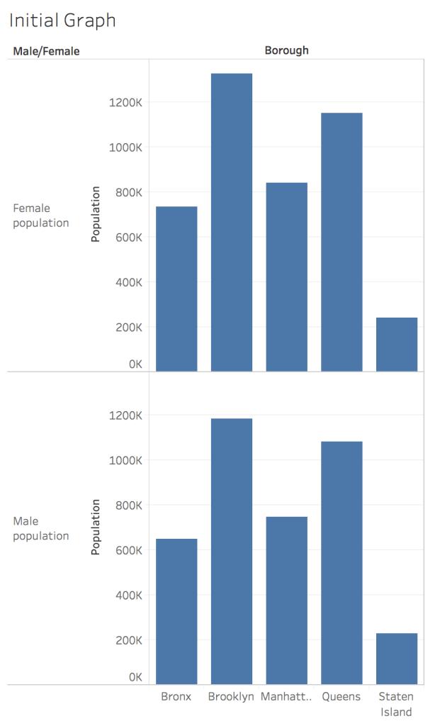 Test Graph 2