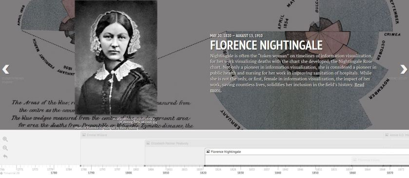 Florence Nightingale slide