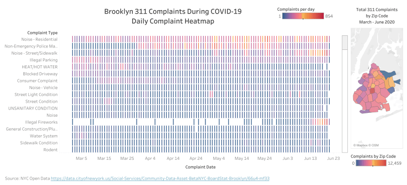 Image of Tableau dashboard: Brooklyn 311 Complaints during COVID-19 Daily Complaint Heatmap.