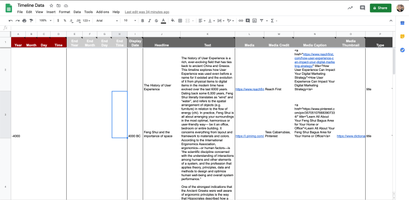 Google Sheets Spreadsheet with the data.