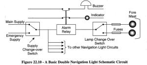 Marine Navigation Light Wiring Diagram  Wiring Diagram