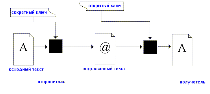 JM datovania Joomla šablóny